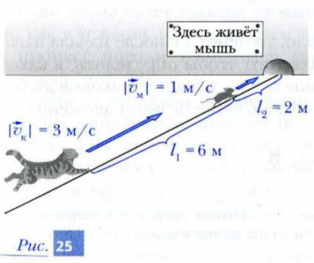 Задачи на обгон физика решение решение практических задач по фса