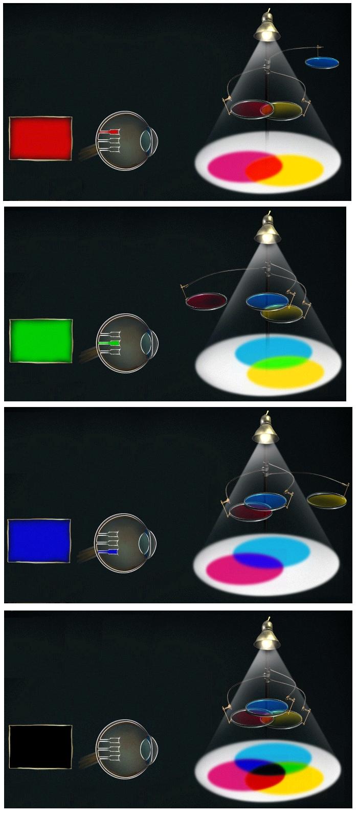 Сколько цветов в спектре